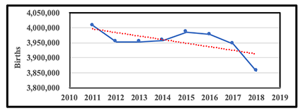 Underemployment Graph